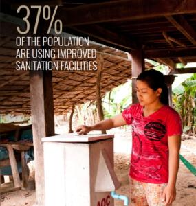 Cambodia 2016 Report - Water